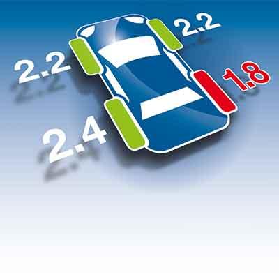 rdks Reifendruck kontrollsystem Reifen-Shop Gil, Castrop-Rauxel